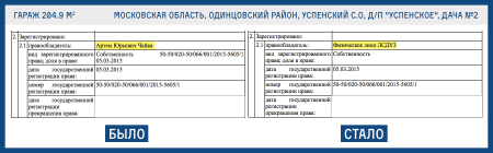 Имущество детей генпрокурора РФ засекретили: в сети поднялась шумиха