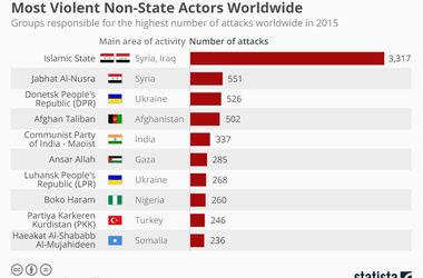 «ДНР» признали третьей по опасности организацией в мире