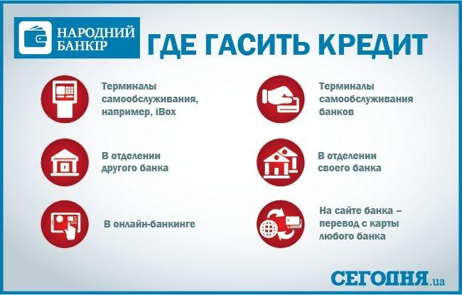 Как гасить кредит без комиссии: советы банкира